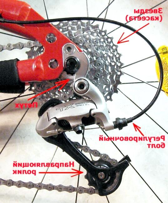 Як відрегулювати на велосипеді швидкість