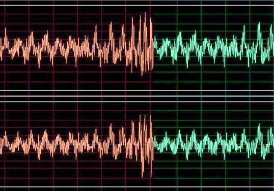 Як зробити музичну нарізку